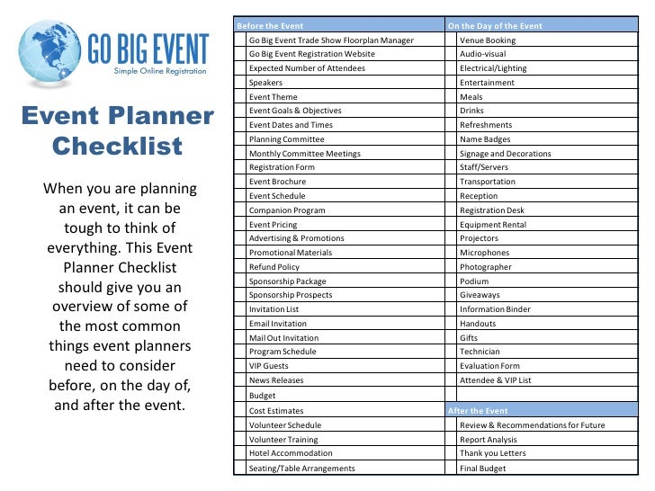 Event Planning Checklist Resume Template Sample