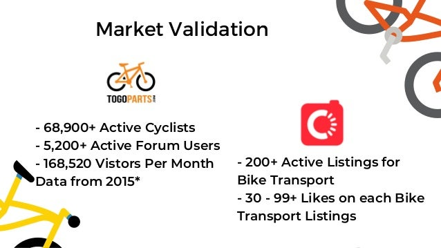 - 68,900+ Active Cyclists - 5,200+ Active Forum Users - 168,520 Vistors Per Month Data from 2015* Market Validation - 200+...