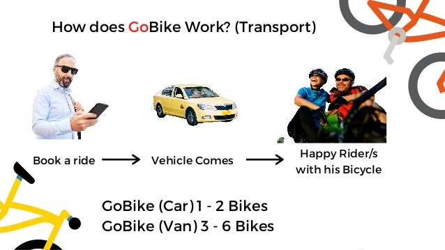 How does GoBike Work? (Transport) Book a ride Vehicle Comes Happy Rider/s with his Bicycle GoBike (Car) 1 - 2 Bikes GoBike...