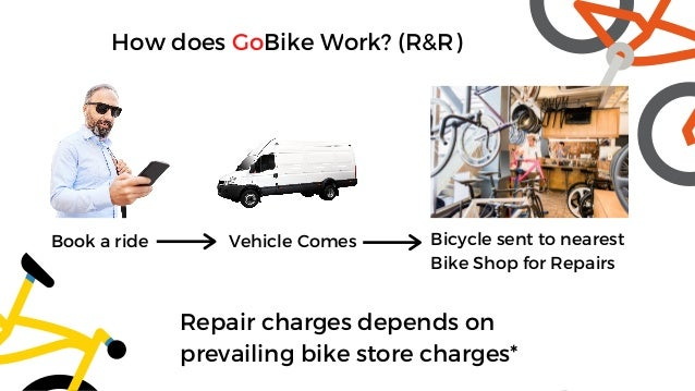 How does GoBike Work? (R&R) Book a ride Vehicle Comes Bicycle sent to nearest Bike Shop for Repairs Repair charges depends...