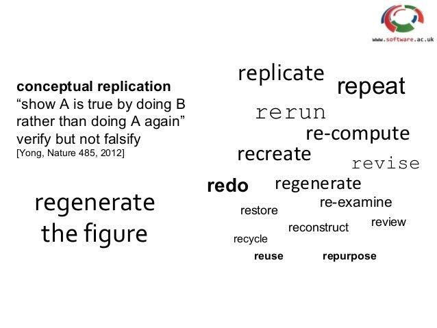 re-compute replicate rerun repeat re-examine repurpose recreate reuse restore reconstruct review regenerate revise recycle...