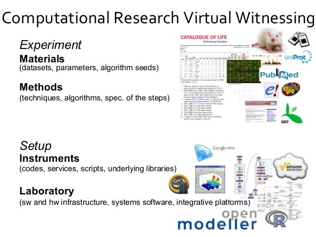 Computational Research Virtual Witnessing Methods (techniques, algorithms, spec. of the steps) Instruments (codes, service...