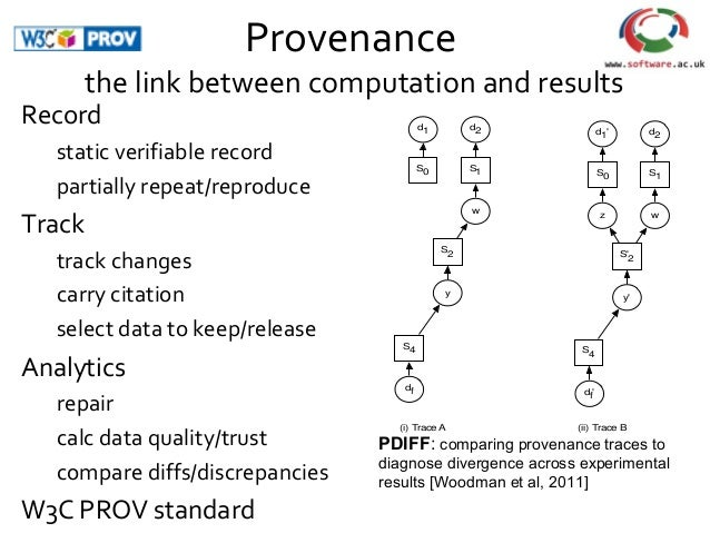 Provenance the link between computation and results Record static verifiable record partially repeat/reproduce Track track...