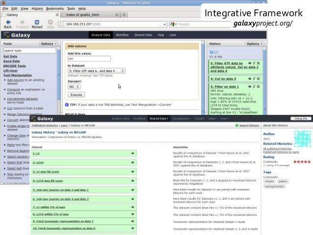 Integrative Framework galaxyproject.org/