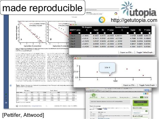 made reproducible [Pettifer, Attwood] http://getutopia.com