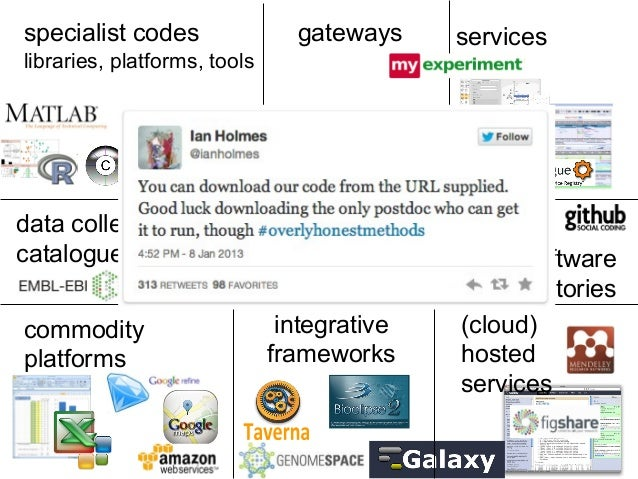 specialist codes libraries, platforms, tools services (cloud) hosted services commodity platforms data collections catalog...