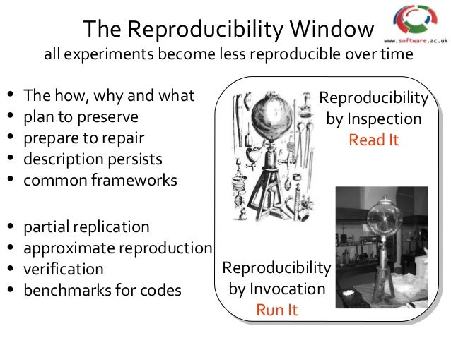 The Reproducibility Window all experiments become less reproducible over time • The how, why and what • plan to preserve •...