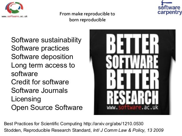 Software sustainability Software practices Software deposition Long term access to software Credit for software Software J...