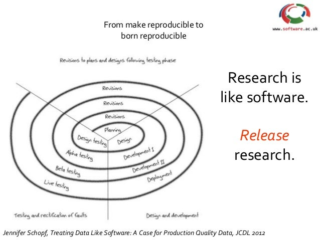 Research is like software. Release research. Jennifer Schopf, Treating Data Like Software: A Case for Production Quality D...