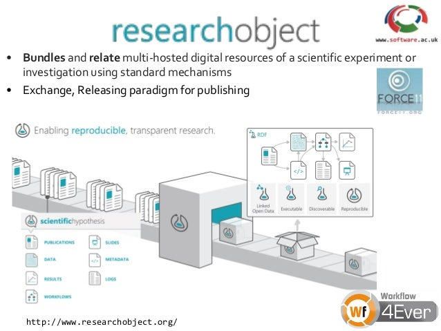 Research Objects • Bundles and relate multi-hosted digital resources of a scientific experiment or investigation using sta...