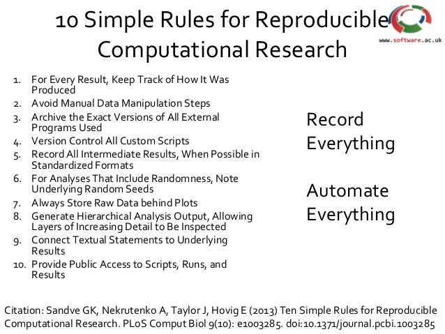 10 Simple Rules for Reproducible Computational Research 1. For Every Result, Keep Track of How It Was Produced 2. Avoid Ma...