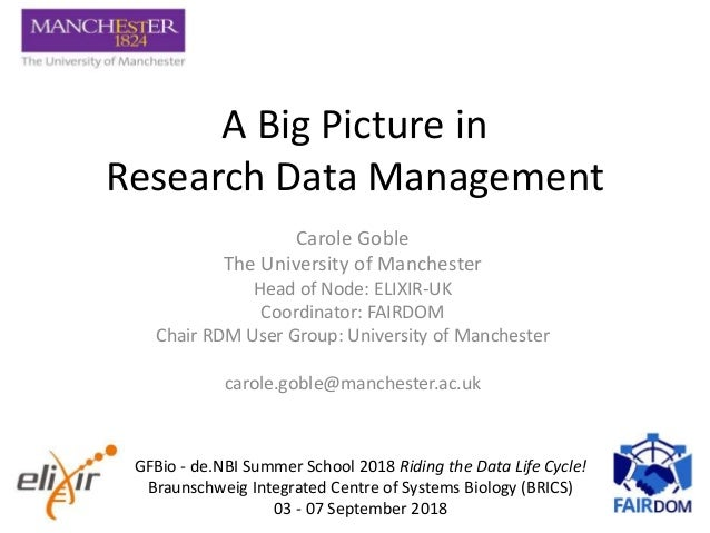 A Big Picture in Research Data Management Carole Goble The University of Manchester Head of Node: ELIXIR-UK Coordinator: F...