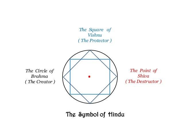 Decrypting Hindu God  Decrypting Hind...