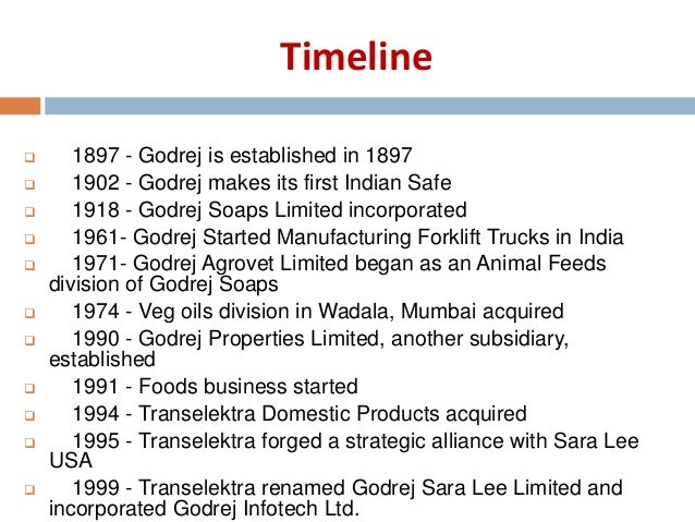 Godrej Ppt Of Enterprise Analysis And Desk Research