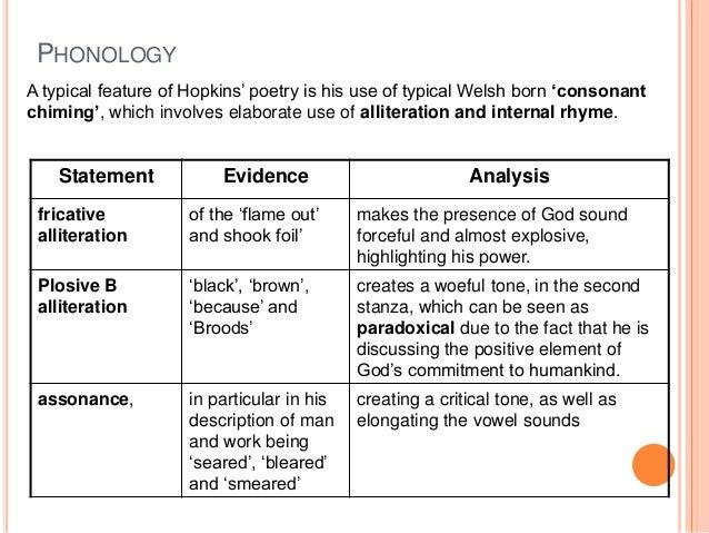 "analysis of gods grandeur A summary of ""god's grandeur"" (1877) in gerard manley hopkins's hopkins's poetry  summary and analysis ""god's grandeur"" (1877)  if the greek gods ."