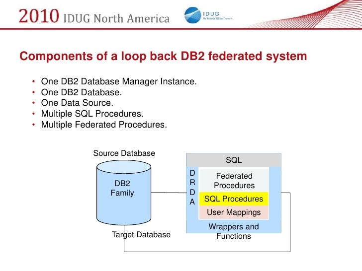 Components of a loop back DB2 federated system   •   One DB2 Database Manager Instance.   •   One DB2 Database.   •   One ...