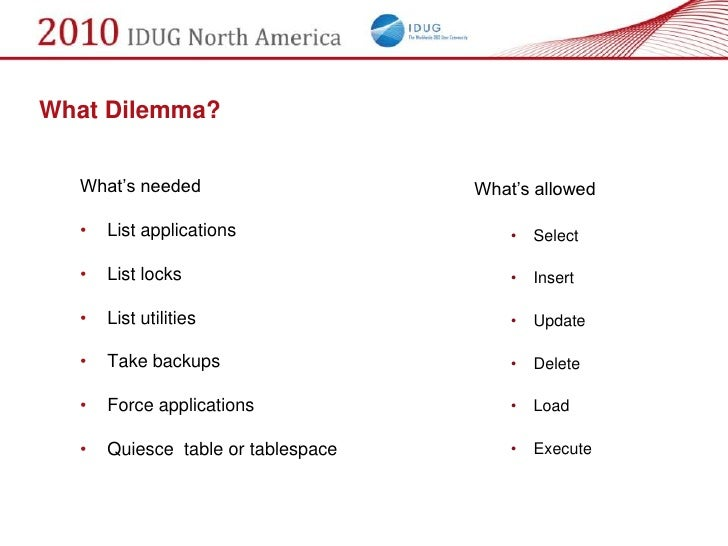 What Dilemma?     What's needed                     What's allowed    •   List applications                 •   Select    ...