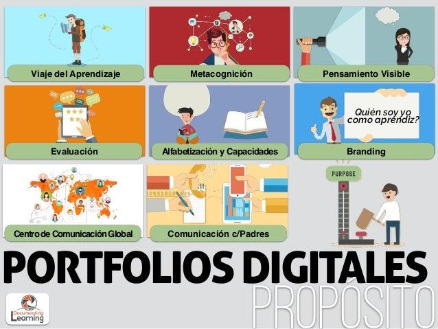 PORTFOLIOSDIGITALES propósito Viaje del Aprendizaje Alfabetización y Capacidades CentrodeComunicaciónGlobal Metacognición ...