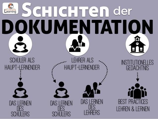 Heutagogik DOKUMENTATION Pädagogik & sichtbares miteinanderverbundenes metakognitiverAnsatz Ein , , für das eigene Lernen ...
