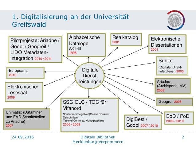 10 Jahre Evolution: Digitalisierung an der UB Greifswald