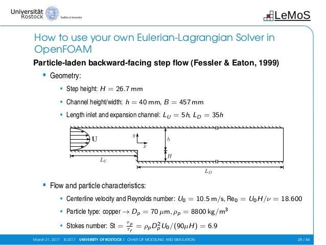 Gofun2017 particle simulations_slides