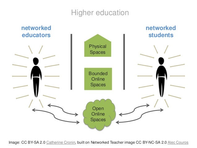Choosing Open (#GO_GN) - Openness and praxis: Using OEP in HE Slide 3
