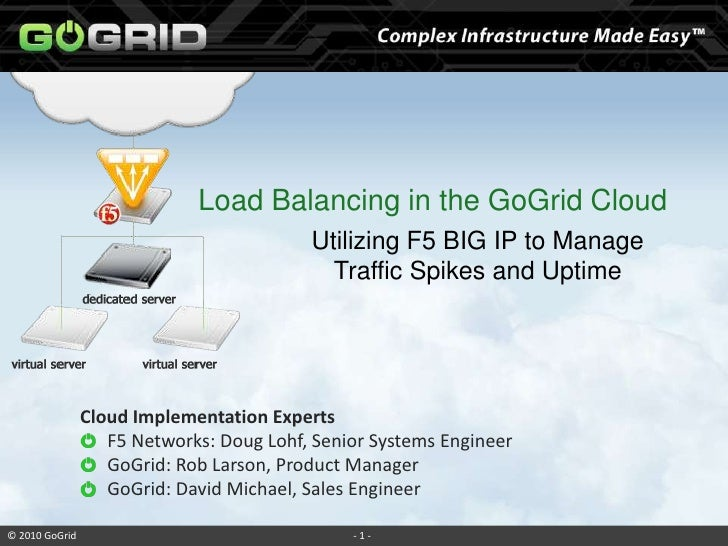 Load Balancing in the GoGrid Cloud<br />Utilizing F5 BIG IP to Manage <br />Traffic Spikes and Uptime<br />Cloud Implement...