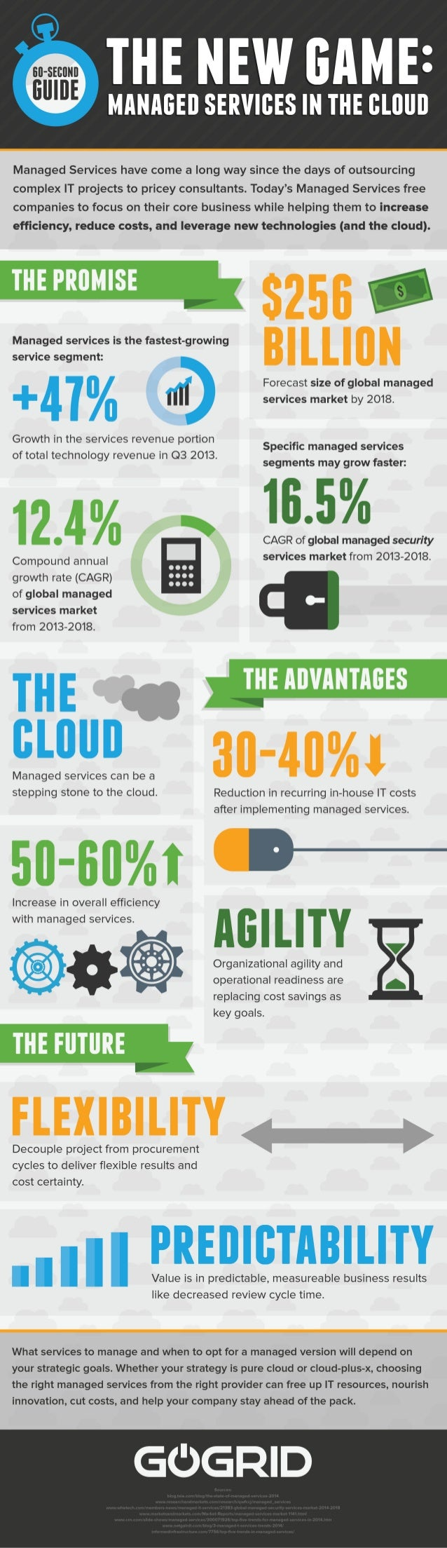 60 Second Guide: The New Game: Managed Services in the Cloud