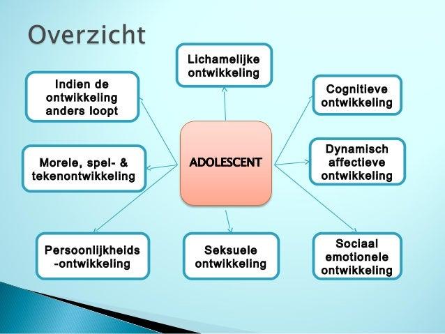 Afbeeldingsresultaat voor adolescentie