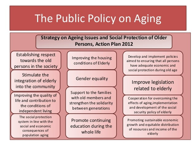 The Public Policy on Aging Strategy on Ageing Issues and Social Protection of Older Persons, Action Plan 2012 Establishing...