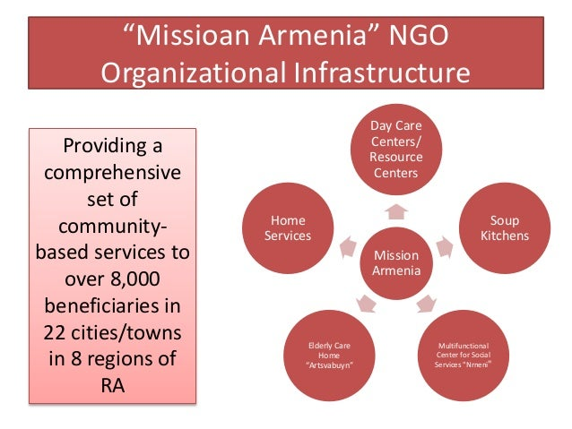 """""""Missioan Armenia"""" NGO Organizational Infrastructure Mission Armenia Day Care Centers/ Resource Centers Soup Kitchens Mult..."""
