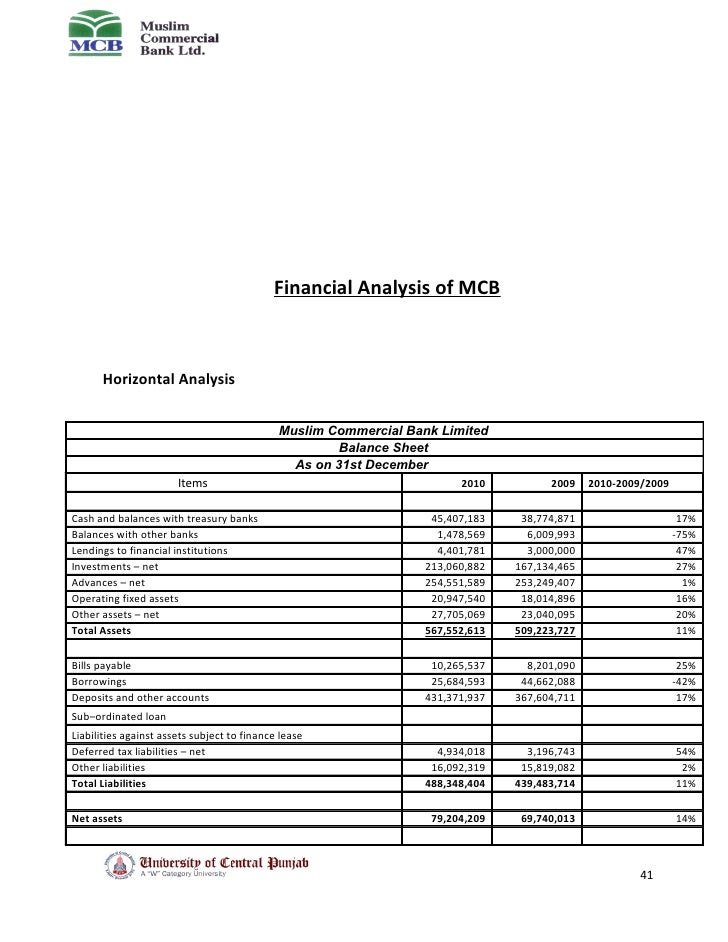 Mcb 2010l report 2