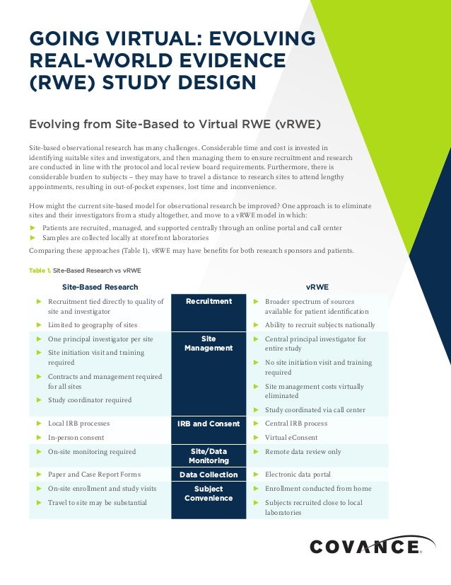 Study No Downside To Eliminating >> Going Virtual Evolving Real World Evidence Rwe Study Design
