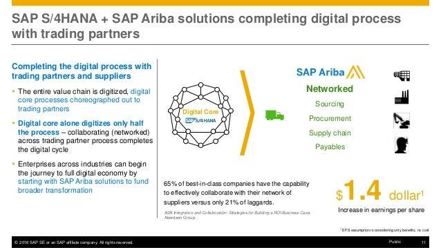 SAP Ariba Education | Enjoy Training Your Way With SAP ...