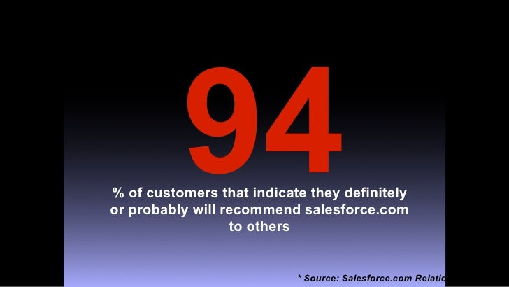94 % of customers that indicate they definitely or probably will recommend salesforce.com                   to others     ...