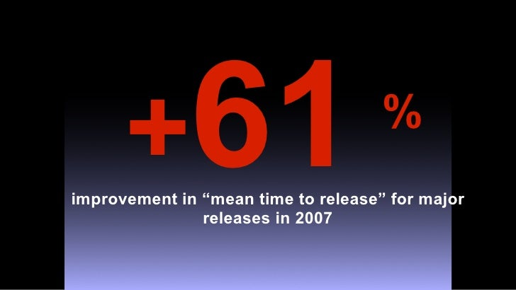 """+61                            % improvement in """"mean time to release"""" for major                releases in 2007"""