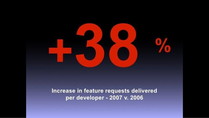 +38                                  %  Increase in feature requests delivered      per developer - 2007 v. 2006