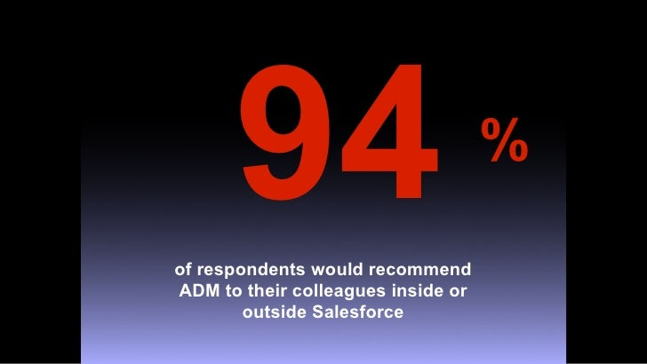 94                            % of respondents would recommend ADM to their colleagues inside or         outside Salesforce