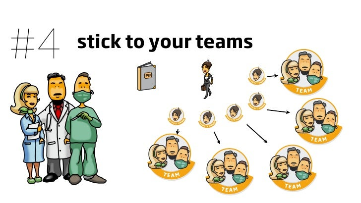 #4   stick to your teams