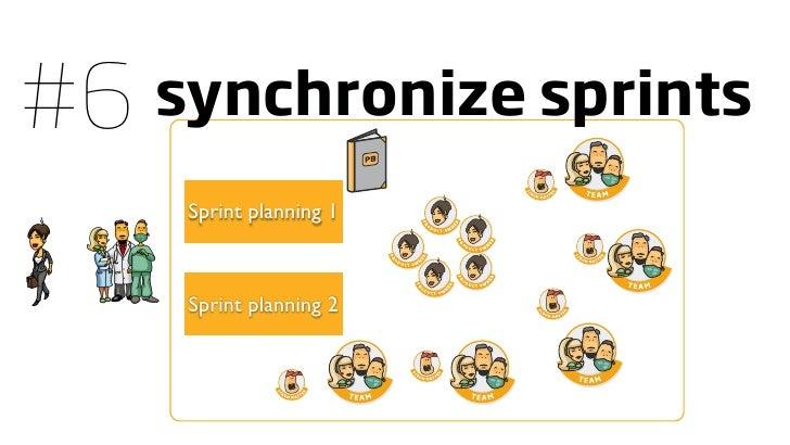 #6   synchronize sprints       Sprint planning 1          Sprint planning 2