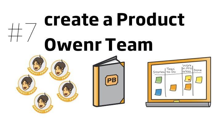create a Product #7   Owenr Team
