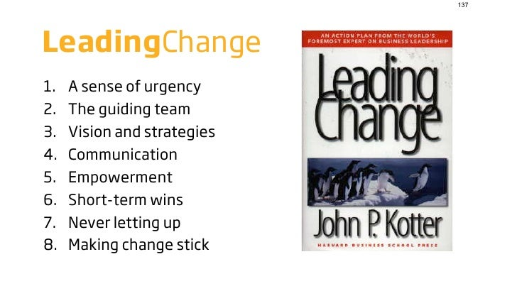 137     LeadingChange 1.   A sense of urgency 2.   The guiding team 3.   Vision and strategies 4.   Communication 5.   Emp...