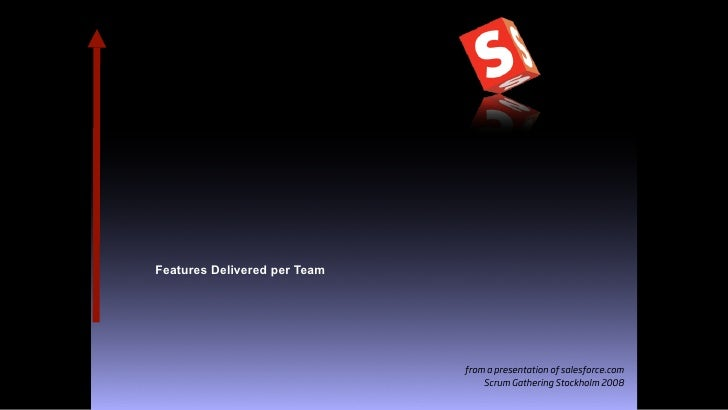 Features Delivered per Team                                   from a presentation of salesforce.com                       ...