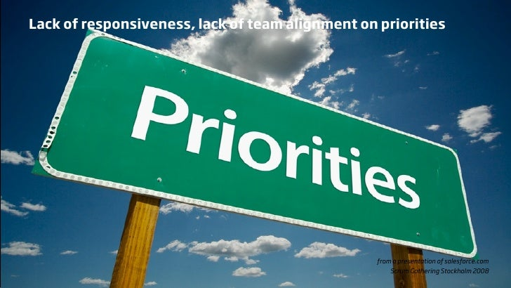 Lack of responsiveness, lack of team alignment on priorities                                                       from a ...