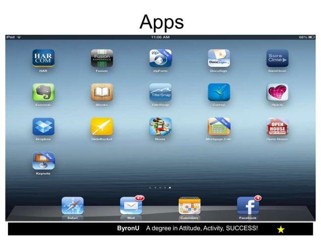 AppsByronU   A degree in Attitude, Activity, SUCCESS!