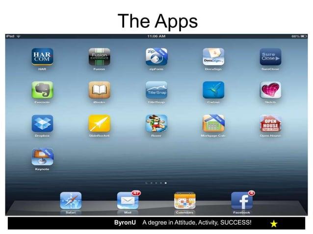 The AppsByronU   A degree in Attitude, Activity, SUCCESS!