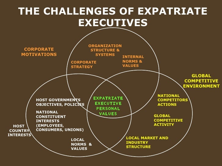 coaching expatriates and family for success