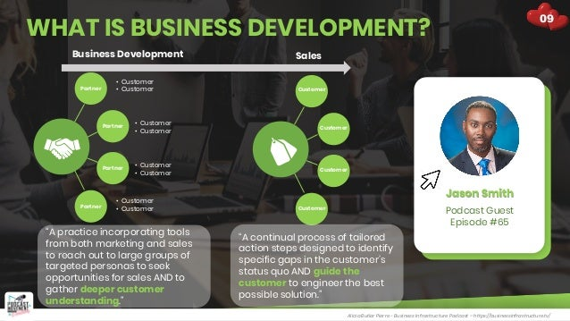 ` WHAT IS BUSINESS DEVELOPMENT? Alicia Butler Pierre - Business Infrastructure Podcast – https://businessinfrastructure.tv...
