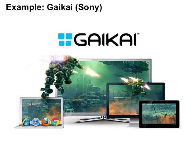 Example: Gaikai (Sony)