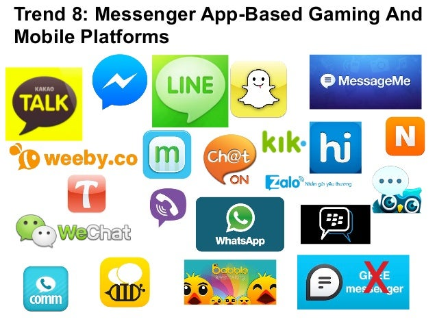 Trend 8: Messenger App-Based Gaming And  Mobile Platforms  X